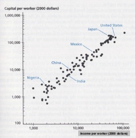 capital-income